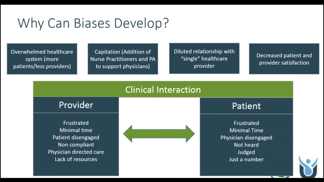 Healthcare Biases: How Provider Awareness Improves Client Engagement